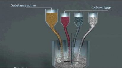 Présentation 2D/3D sur les composants des produits phytosanitaires de Syngenta